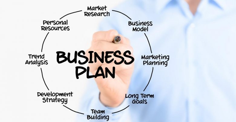 The significance of a Strategic Business Plan for any Small Business
